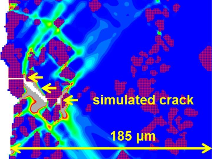 Stoffgesetze und Mikrostrukturberechnung (c)